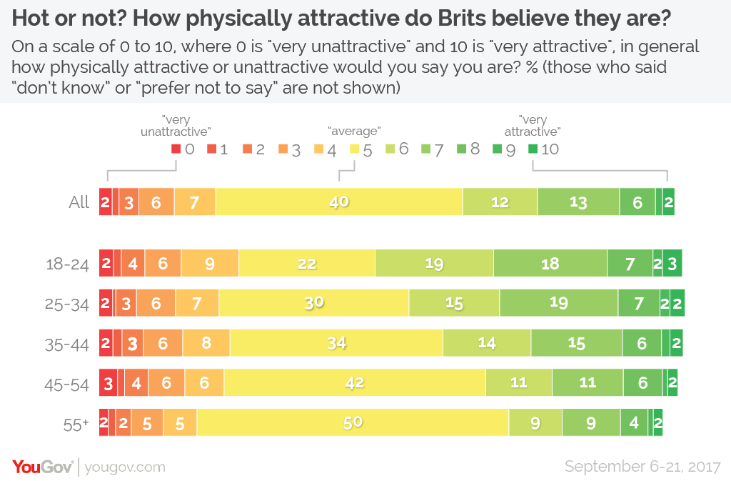 Do British People Make Each Other Horny, Baby? Not Really.