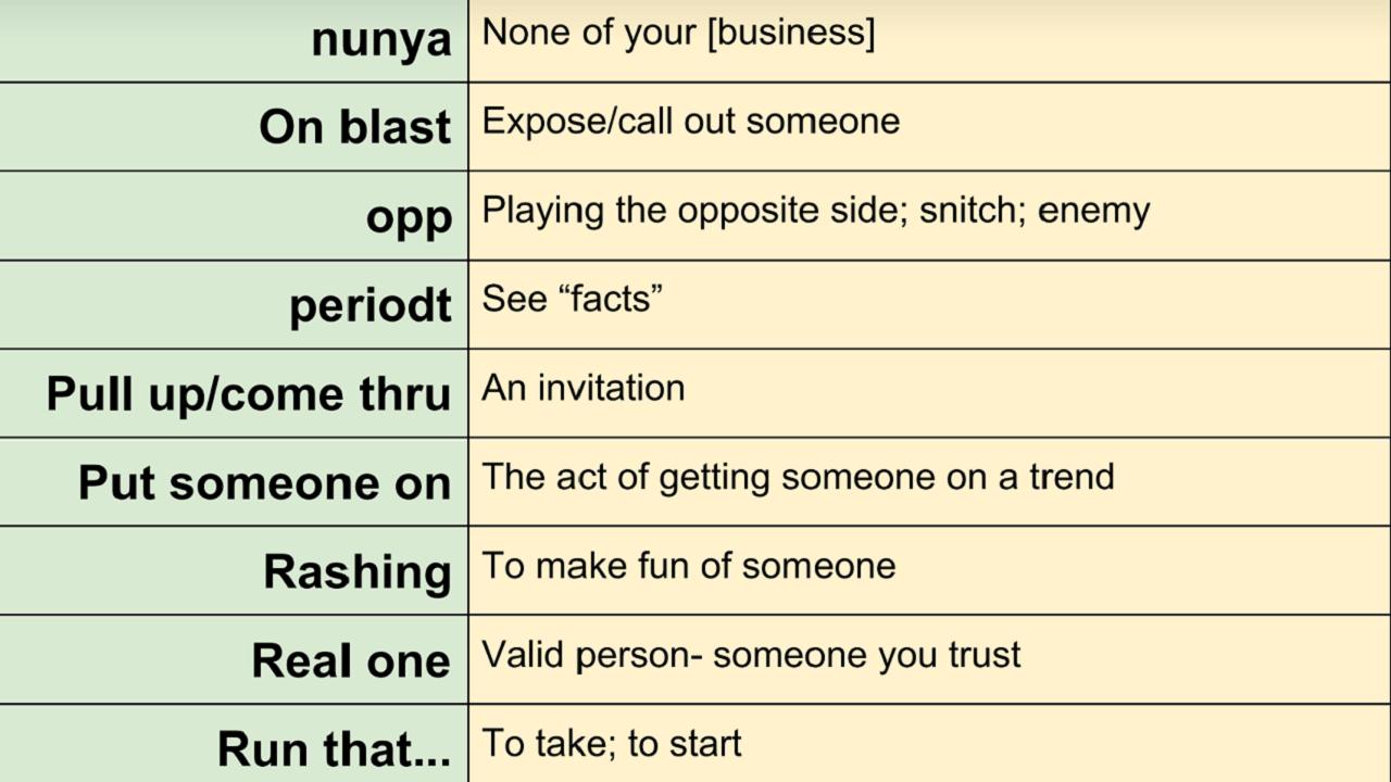 Teacher's Slang Definitions