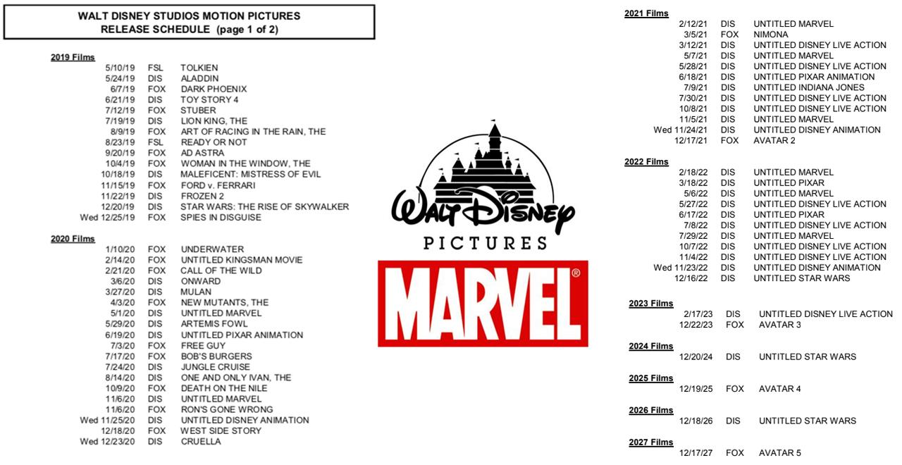 Disney's Release Schedule