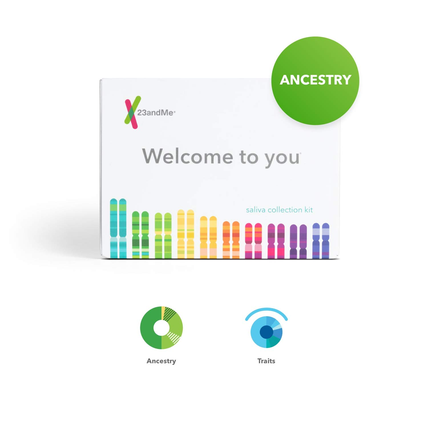 23andMe Ancestry+Trait Kit