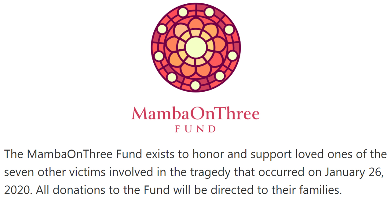MambaOnThree Fund