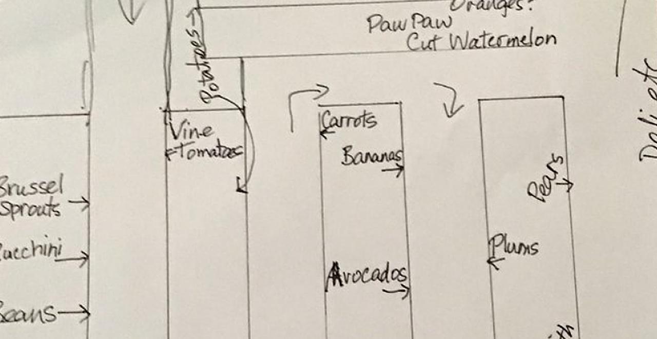 Dad's Grocery Floor Plan