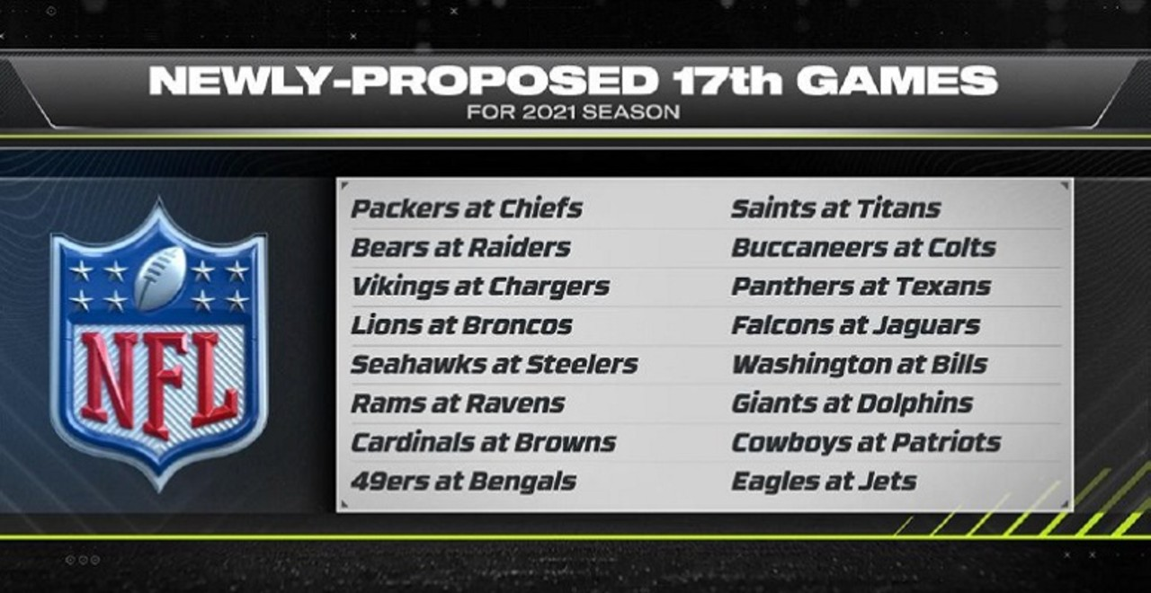 NFL Adds 17th Games