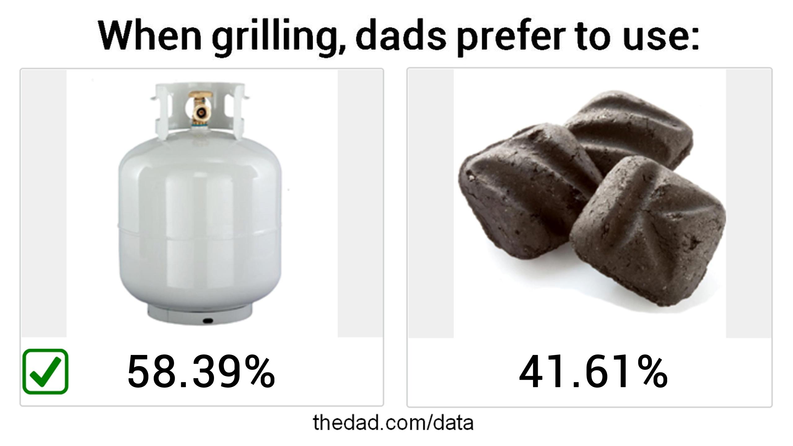 The Dad Survey Announcement