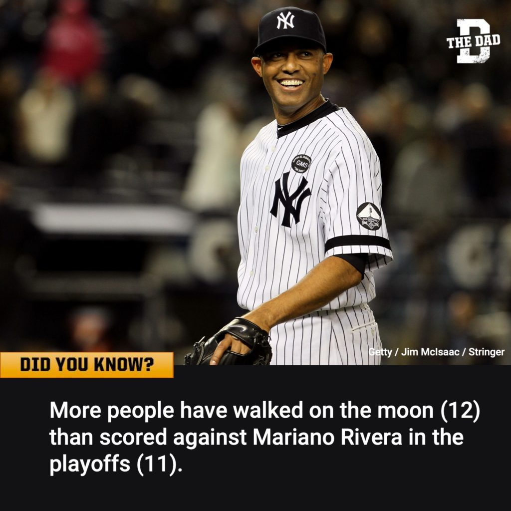Did you know? Fact: More people have walked on the moon (12) than scored against Mariano Rivera in the playoffs (11).